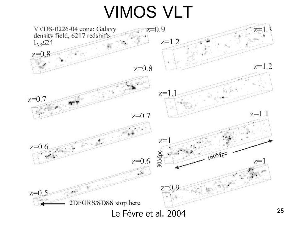 25 VIMOS VLT Le Fèvre et al. 2004