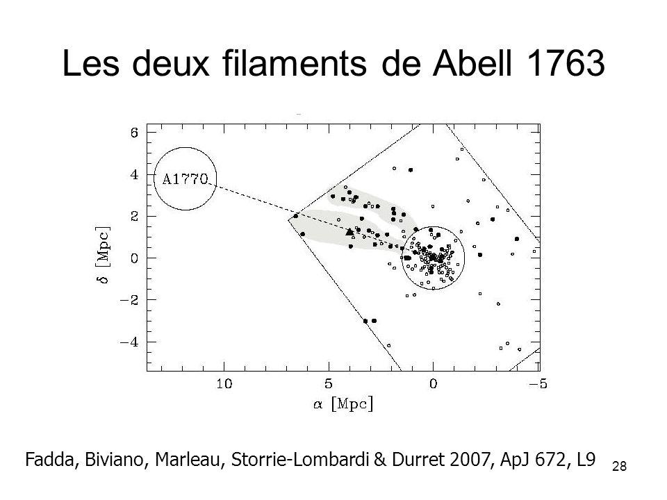 28 Les deux filaments de Abell 1763 Fadda, Biviano, Marleau, Storrie-Lombardi & Durret 2007, ApJ 672, L9