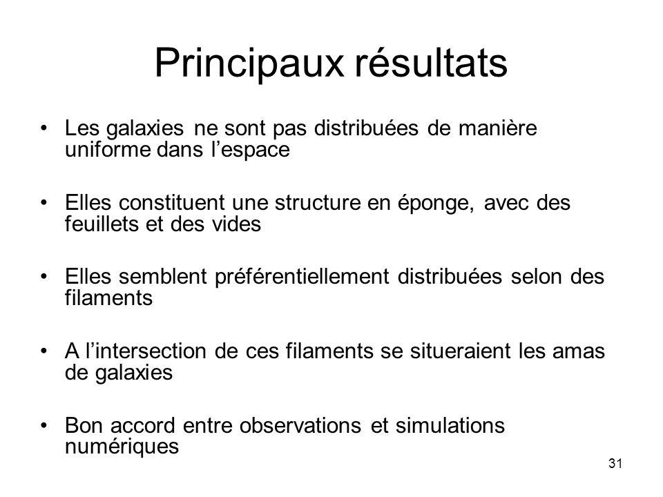 31 Principaux résultats Les galaxies ne sont pas distribuées de manière uniforme dans l'espace Elles constituent une structure en éponge, avec des feu