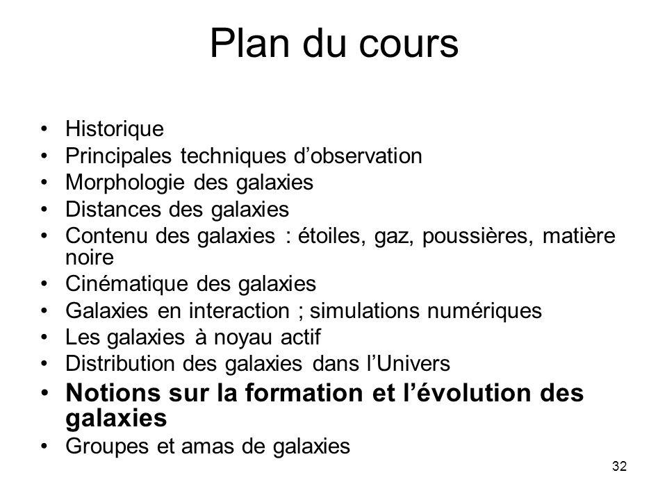 32 Plan du cours Historique Principales techniques d'observation Morphologie des galaxies Distances des galaxies Contenu des galaxies : étoiles, gaz,