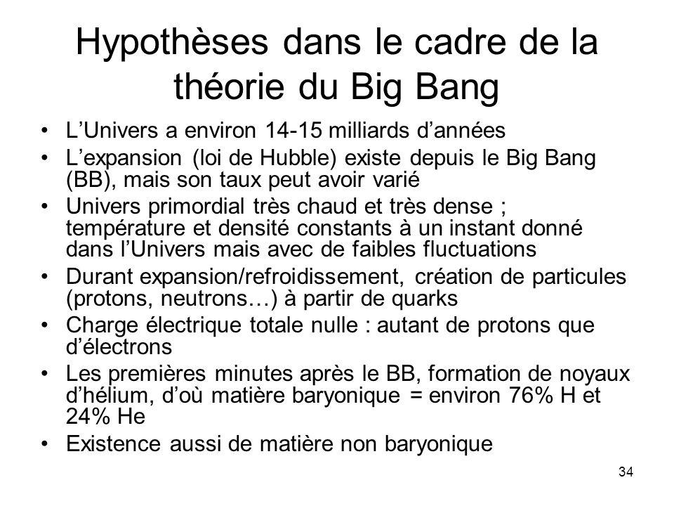 34 Hypothèses dans le cadre de la théorie du Big Bang L'Univers a environ 14-15 milliards d'années L'expansion (loi de Hubble) existe depuis le Big Ba