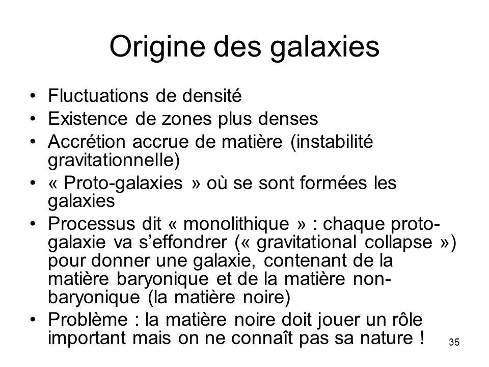 35 Origine des galaxies Fluctuations de densité Existence de zones plus denses Accrétion accrue de matière (instabilité gravitationnelle) « Proto-gala