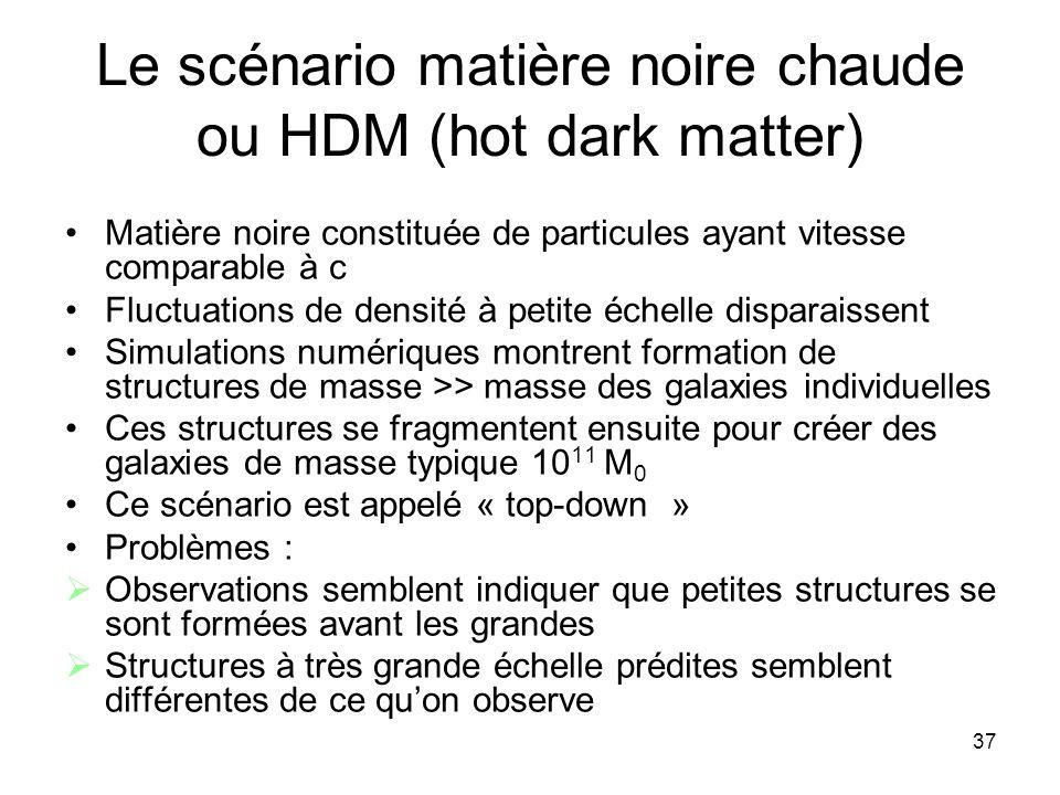 37 Le scénario matière noire chaude ou HDM (hot dark matter) Matière noire constituée de particules ayant vitesse comparable à c Fluctuations de densi