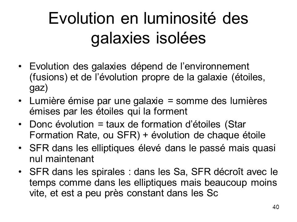 40 Evolution en luminosité des galaxies isolées Evolution des galaxies dépend de l'environnement (fusions) et de l'évolution propre de la galaxie (éto