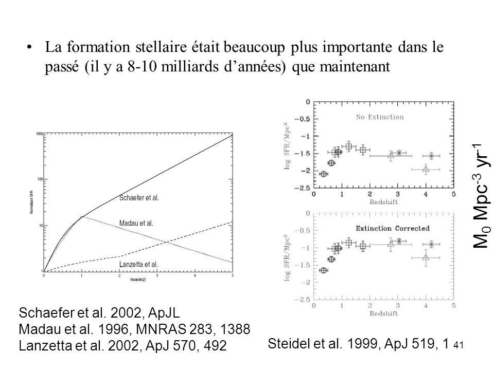 41 La formation stellaire était beaucoup plus importante dans le passé (il y a 8-10 milliards d'années) que maintenant M 0 Mpc -3 yr -1 Steidel et al.