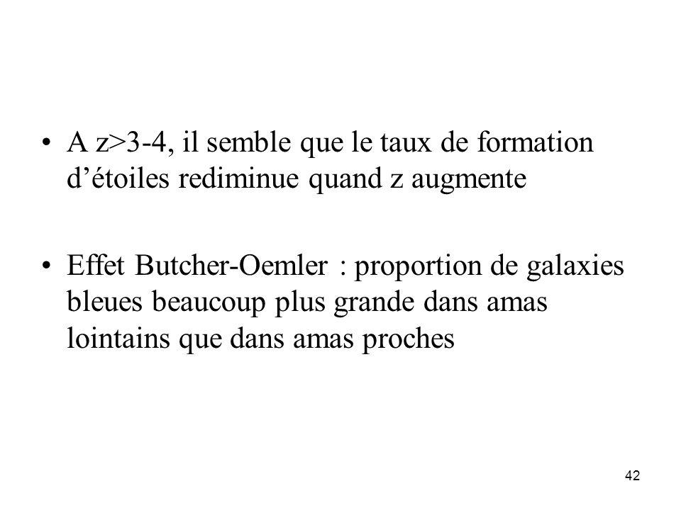 42 A z>3-4, il semble que le taux de formation d'étoiles rediminue quand z augmente Effet Butcher-Oemler : proportion de galaxies bleues beaucoup plus