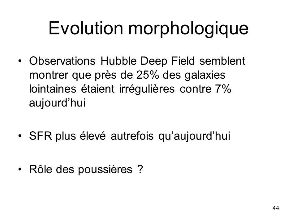 44 Evolution morphologique Observations Hubble Deep Field semblent montrer que près de 25% des galaxies lointaines étaient irrégulières contre 7% aujo
