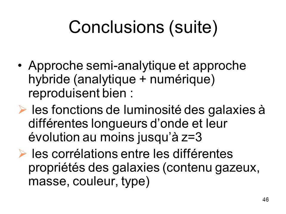 46 Conclusions (suite) Approche semi-analytique et approche hybride (analytique + numérique) reproduisent bien :  les fonctions de luminosité des gal