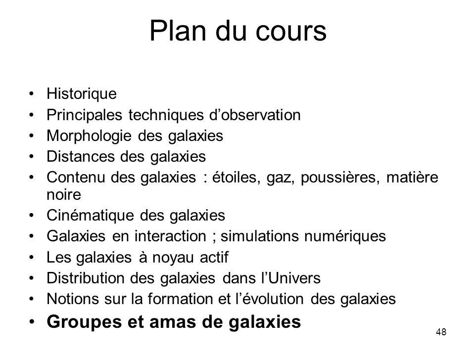 48 Plan du cours Historique Principales techniques d'observation Morphologie des galaxies Distances des galaxies Contenu des galaxies : étoiles, gaz,