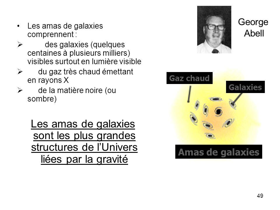 49 Les amas de galaxies comprennent :  des galaxies (quelques centaines à plusieurs milliers) visibles surtout en lumière visible  du gaz très chaud