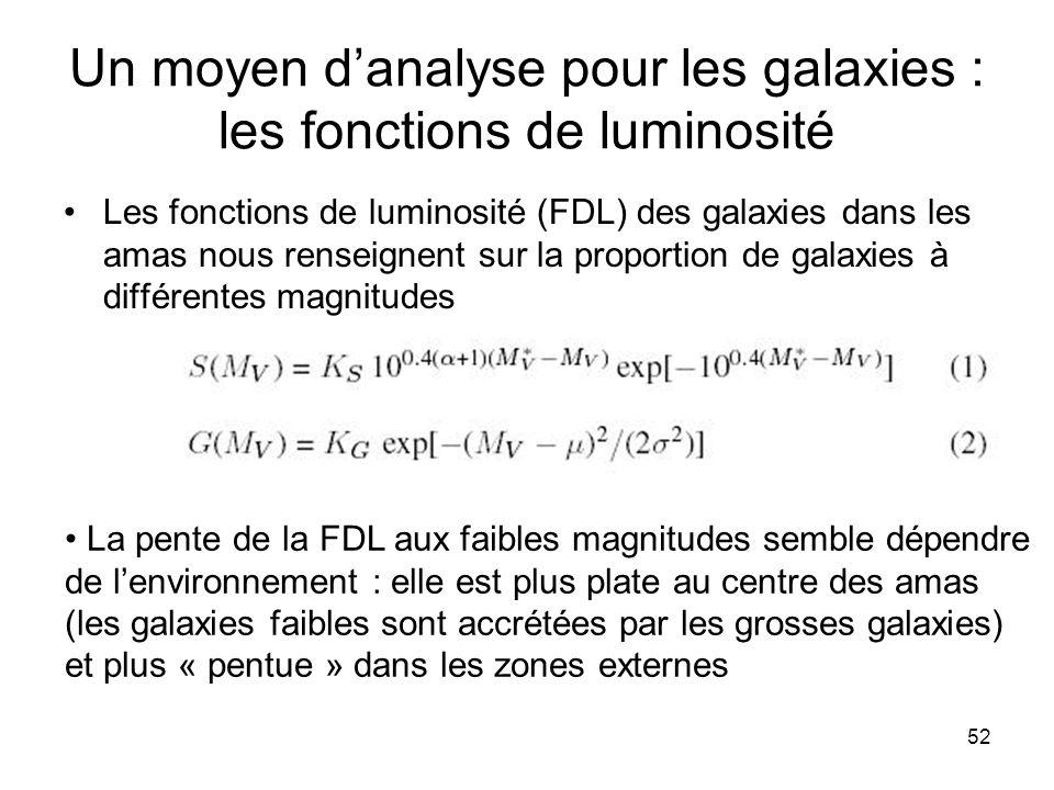 52 Un moyen d'analyse pour les galaxies : les fonctions de luminosité Les fonctions de luminosité (FDL) des galaxies dans les amas nous renseignent su