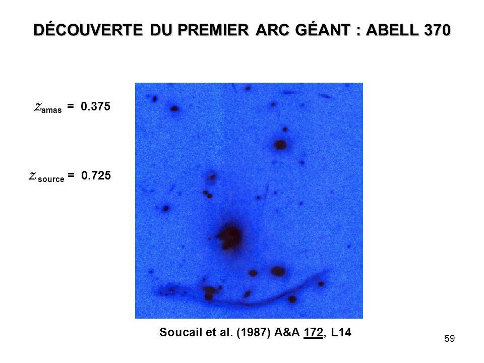 59 DÉCOUVERTE DU PREMIER ARC GÉANT : ABELL 370 Z amas = 0.375 Z source = 0.725 Soucail et al. (1987) A&A 172, L14