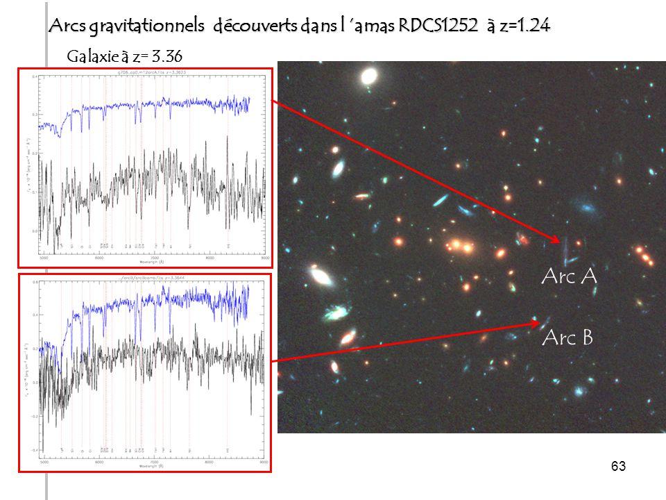 63 Arcs gravitationnels découverts dans l 'amas RDCS1252 à z=1.24 Arc A Arc B Galaxie à z= 3.36