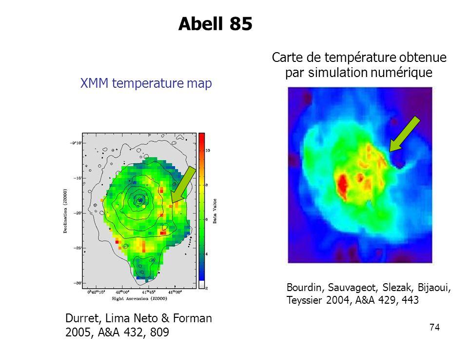 74 XMM temperature map Carte de température obtenue par simulation numérique Durret, Lima Neto & Forman 2005, A&A 432, 809 Bourdin, Sauvageot, Slezak,