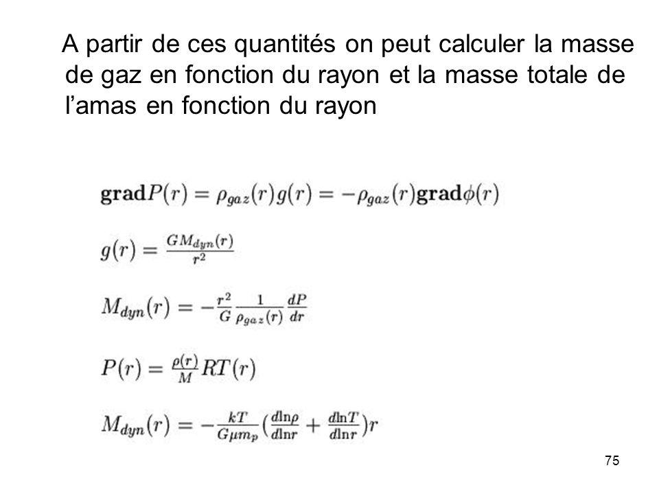 75 A partir de ces quantités on peut calculer la masse de gaz en fonction du rayon et la masse totale de l'amas en fonction du rayon