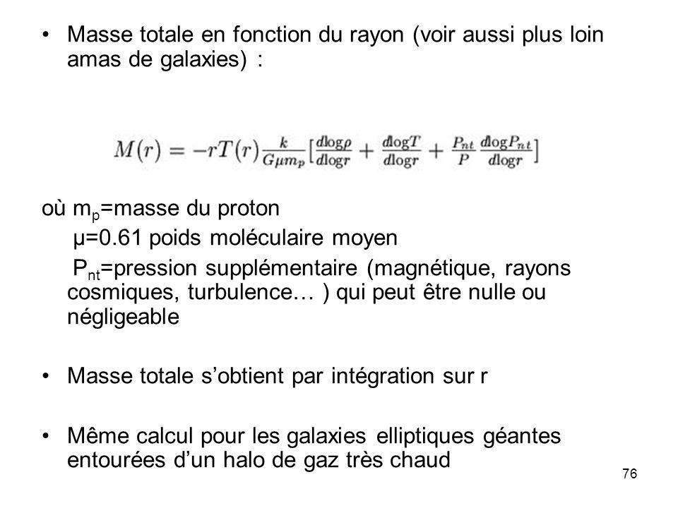 76 Masse totale en fonction du rayon (voir aussi plus loin amas de galaxies) : où m p =masse du proton μ=0.61 poids moléculaire moyen P nt =pression s
