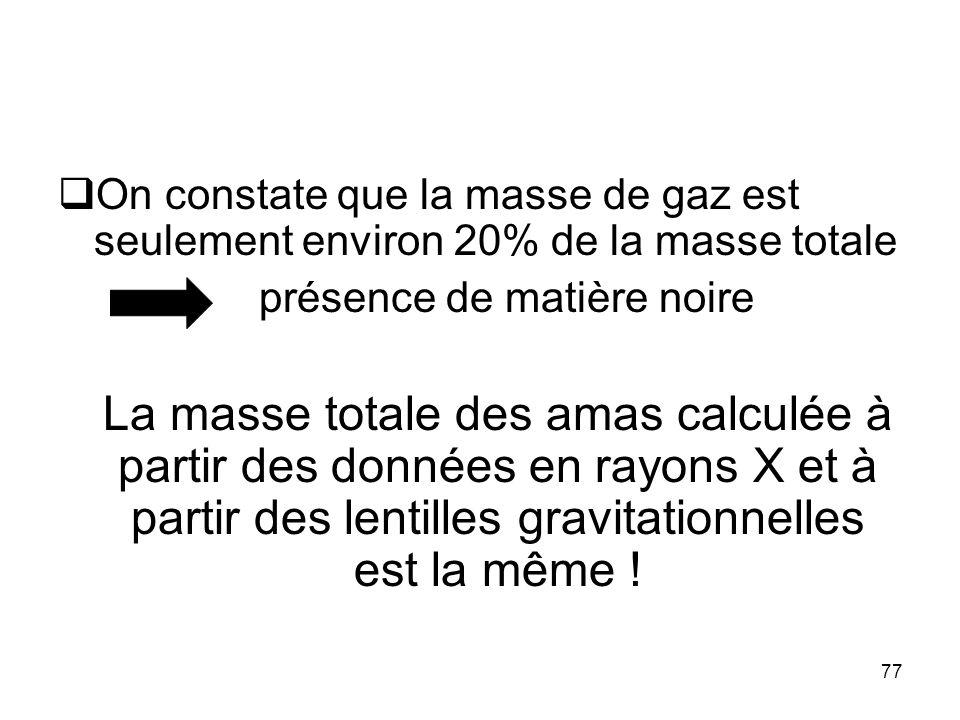 77  On constate que la masse de gaz est seulement environ 20% de la masse totale présence de matière noire La masse totale des amas calculée à partir