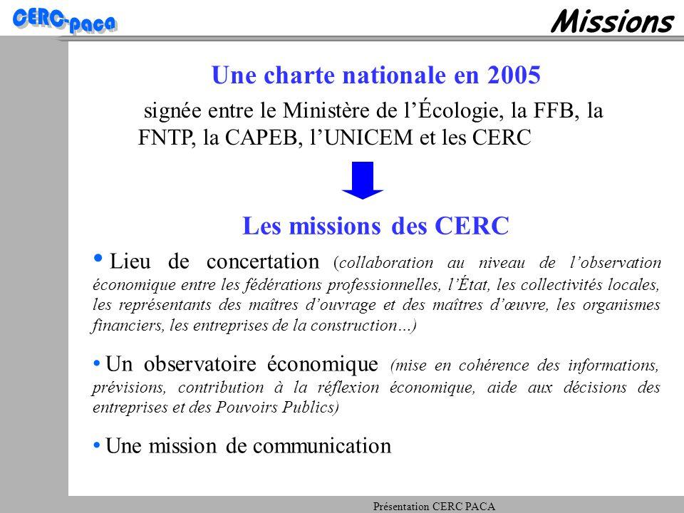 Présentation CERC PACA Missions Une charte nationale en 2005 signée entre le Ministère de l'Écologie, la FFB, la FNTP, la CAPEB, l'UNICEM et les CERC