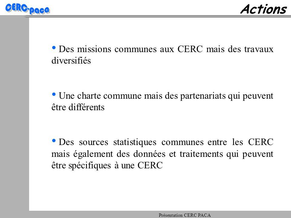 Présentation CERC PACA Actions Des missions communes aux CERC mais des travaux diversifiés Une charte commune mais des partenariats qui peuvent être différents Des sources statistiques communes entre les CERC mais également des données et traitements qui peuvent être spécifiques à une CERC
