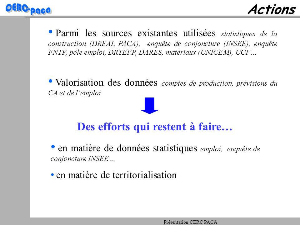 Présentation CERC PACA Actions Parmi les sources existantes utilisées statistiques de la construction (DREAL PACA), enquête de conjoncture (INSEE), en