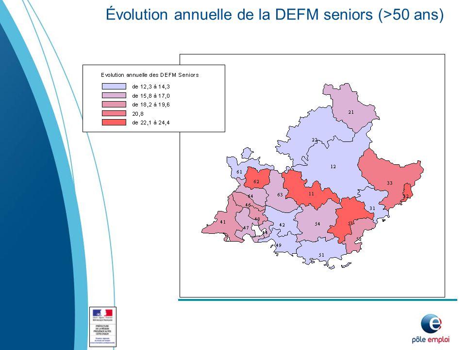 Évolution annuelle de la DEFM seniors (>50 ans)