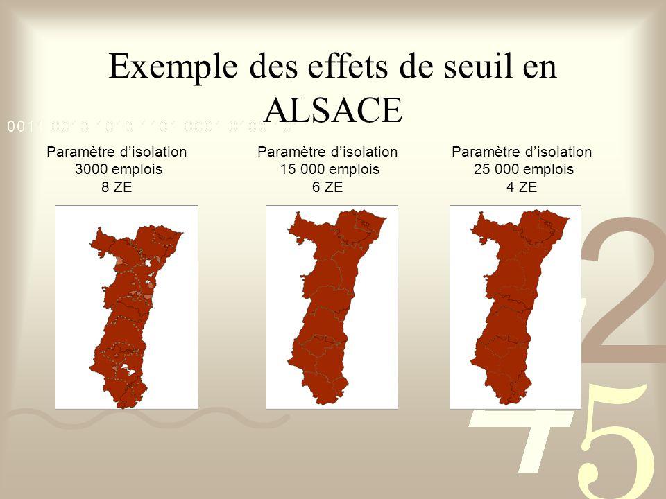 Exemple des effets de seuil en ALSACE Paramètre d'isolation 3000 emplois 8 ZE Paramètre d'isolation 15 000 emplois 6 ZE Paramètre d'isolation 25 000 e