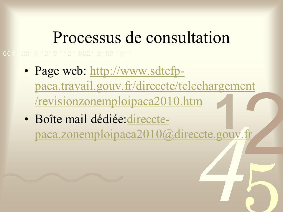 Processus de consultation Page web: http://www.sdtefp- paca.travail.gouv.fr/direccte/telechargement /revisionzonemploipaca2010.htmhttp://www.sdtefp- paca.travail.gouv.fr/direccte/telechargement /revisionzonemploipaca2010.htm Boîte mail dédiée:direccte- paca.zonemploipaca2010@direccte.gouv.frdireccte- paca.zonemploipaca2010@direccte.gouv.fr