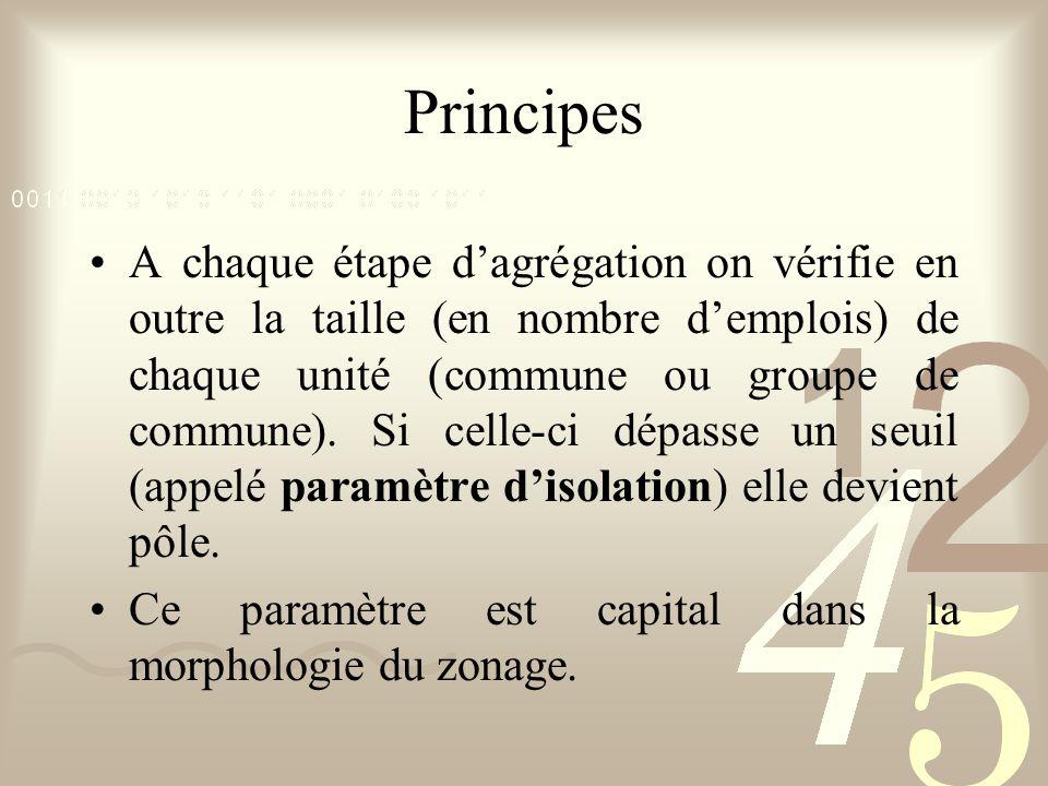 Principes A chaque étape d'agrégation on vérifie en outre la taille (en nombre d'emplois) de chaque unité (commune ou groupe de commune). Si celle-ci