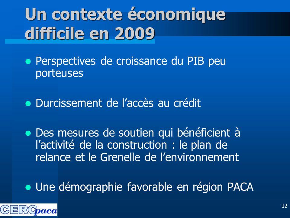 12 Un contexte économique difficile en 2009 Perspectives de croissance du PIB peu porteuses Durcissement de l'accès au crédit Des mesures de soutien qui bénéficient à l'activité de la construction : le plan de relance et le Grenelle de l'environnement Une démographie favorable en région PACA