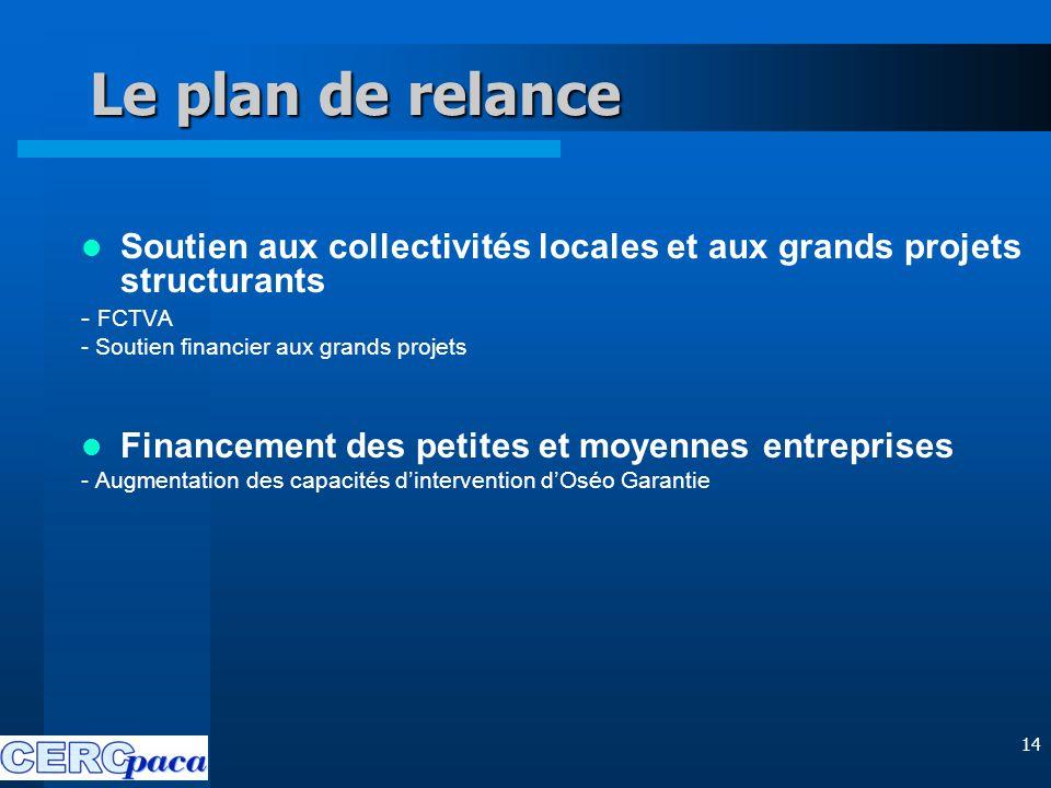 14 Le plan de relance Soutien aux collectivités locales et aux grands projets structurants - FCTVA - Soutien financier aux grands projets Financement des petites et moyennes entreprises - Augmentation des capacités d'intervention d'Oséo Garantie