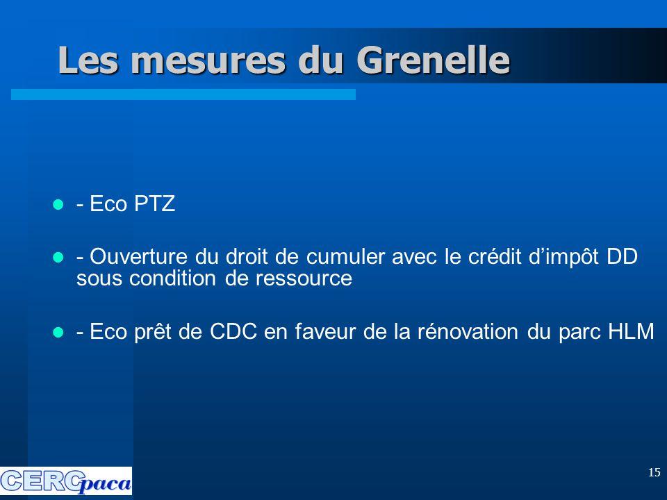 15 Les mesures du Grenelle - Eco PTZ - Ouverture du droit de cumuler avec le crédit d'impôt DD sous condition de ressource - Eco prêt de CDC en faveur de la rénovation du parc HLM