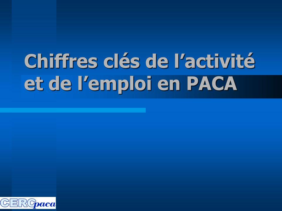 Chiffres clés de l'activité et de l'emploi en PACA