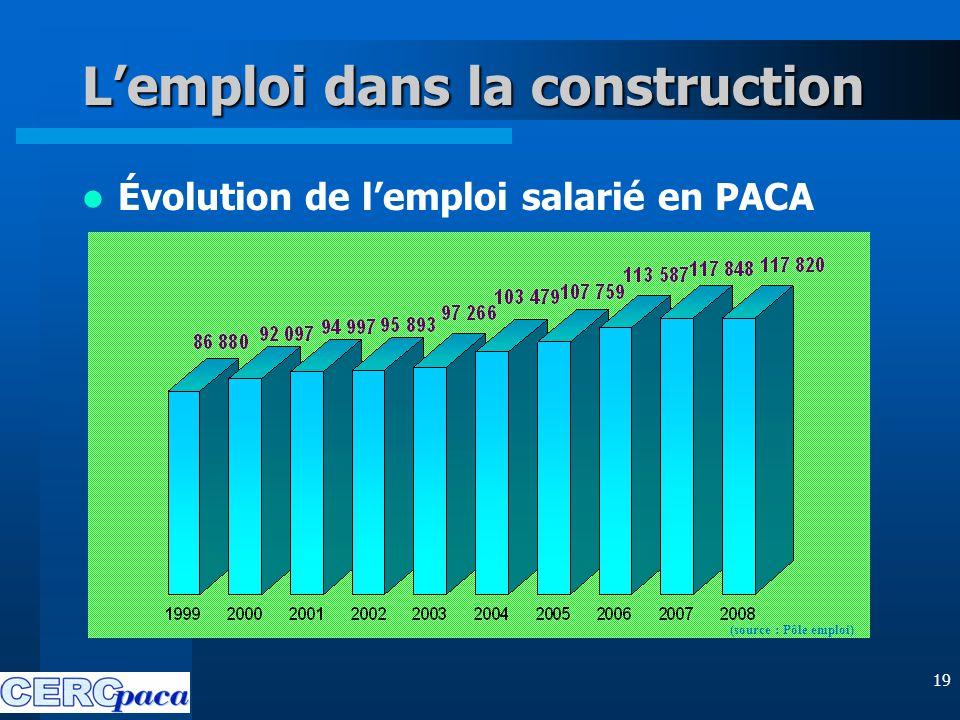19 L'emploi dans la construction Évolution de l'emploi salarié en PACA (source : Pôle emploi)