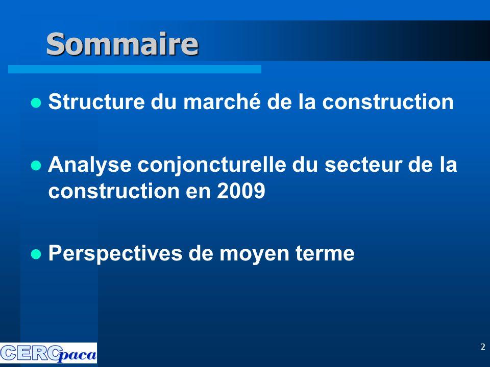 2 Sommaire Structure du marché de la construction Analyse conjoncturelle du secteur de la construction en 2009 Perspectives de moyen terme