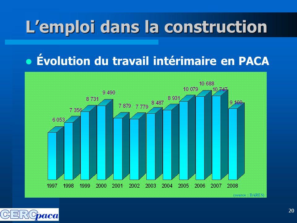 20 L'emploi dans la construction Évolution du travail intérimaire en PACA (source : DARES)