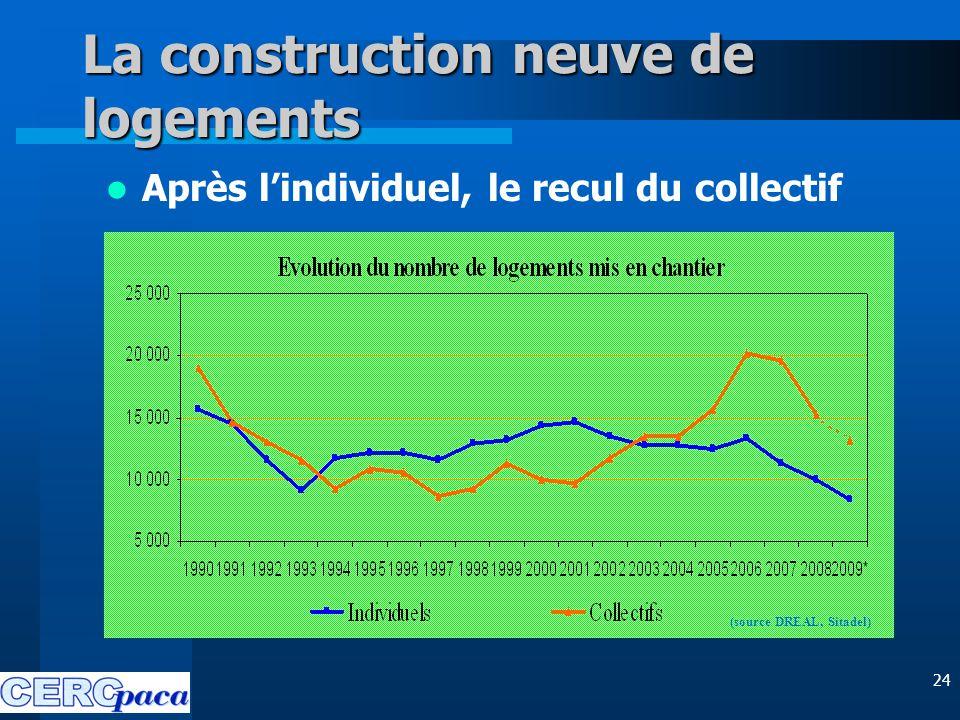 24 La construction neuve de logements Après l'individuel, le recul du collectif (source DREAL, Sitadel)