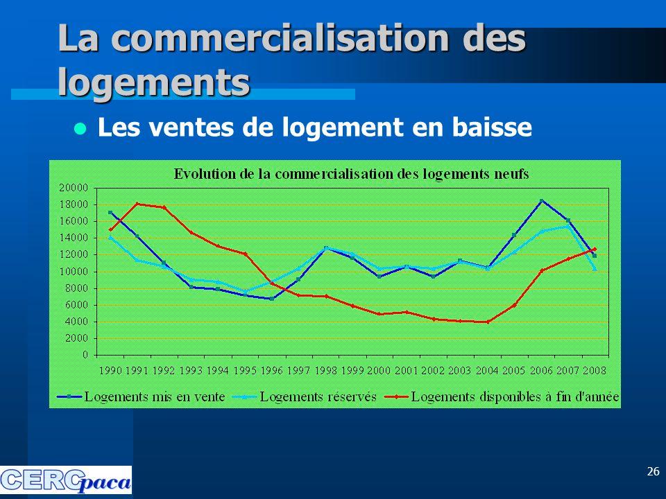 26 La commercialisation des logements Les ventes de logement en baisse
