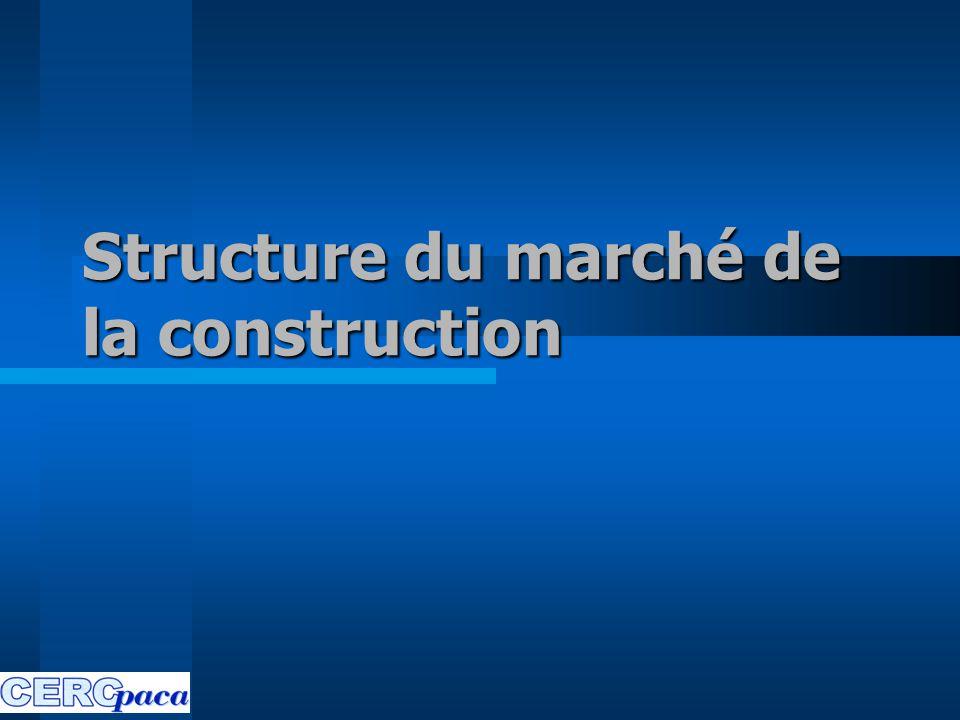 Structure du marché de la construction