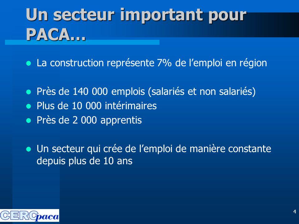 4 Un secteur important pour PACA… La construction représente 7% de l'emploi en région Près de 140 000 emplois (salariés et non salariés) Plus de 10 000 intérimaires Près de 2 000 apprentis Un secteur qui crée de l'emploi de manière constante depuis plus de 10 ans