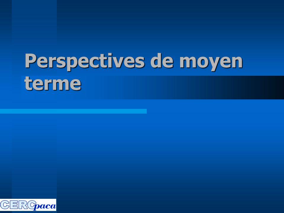 Perspectives de moyen terme