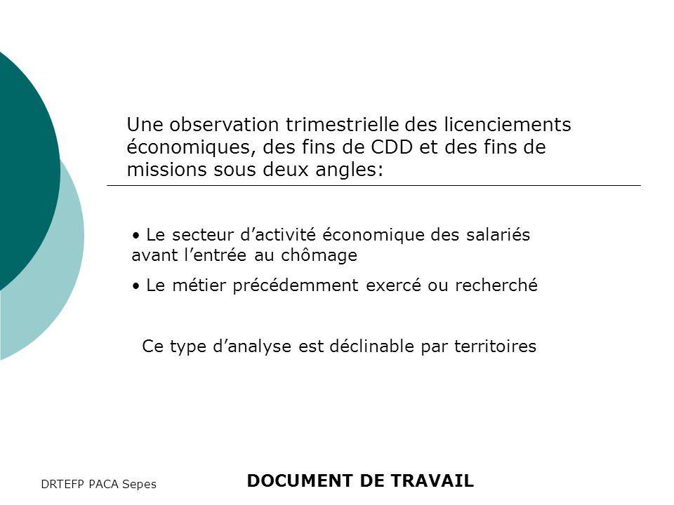 DRTEFP PACA Sepes Une observation trimestrielle des licenciements économiques, des fins de CDD et des fins de missions sous deux angles: Le secteur d'