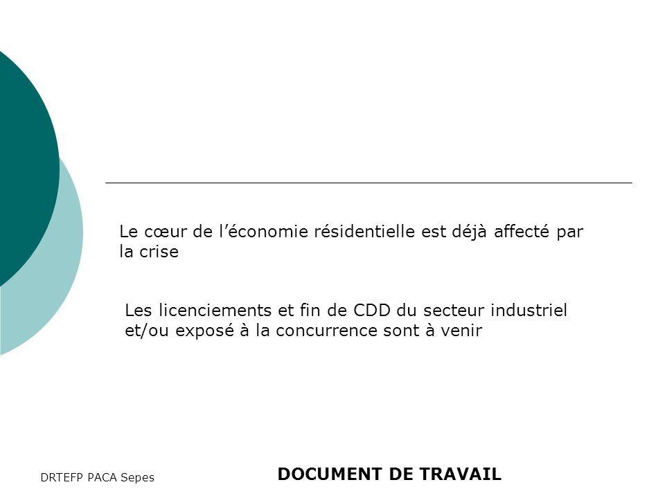 DRTEFP PACA Sepes Le cœur de l'économie résidentielle est déjà affecté par la crise Les licenciements et fin de CDD du secteur industriel et/ou exposé