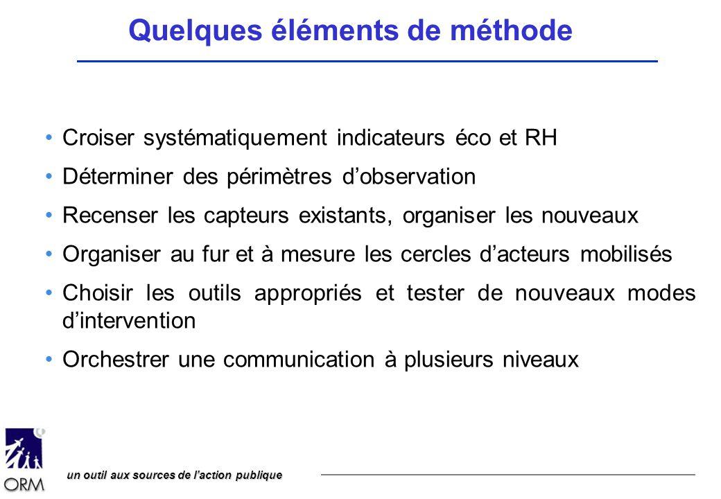 un outil aux sources de l'action publique Quelques éléments de méthode Croiser systématiquement indicateurs éco et RH Déterminer des périmètres d'obse