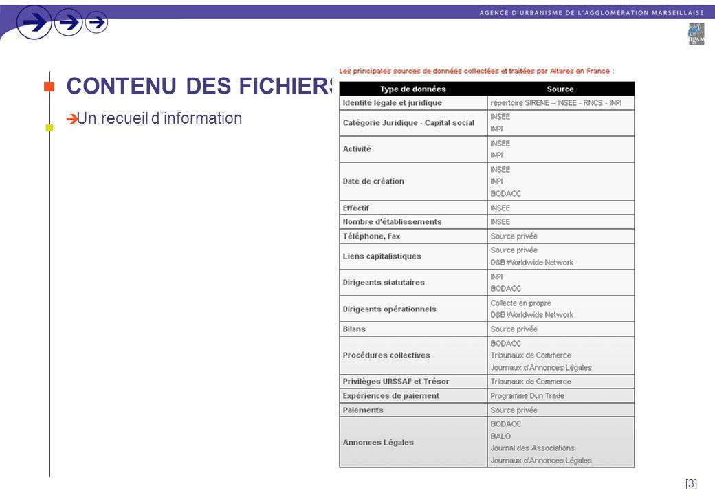 [3] CONTENU DES FICHIERS  Un recueil d'information