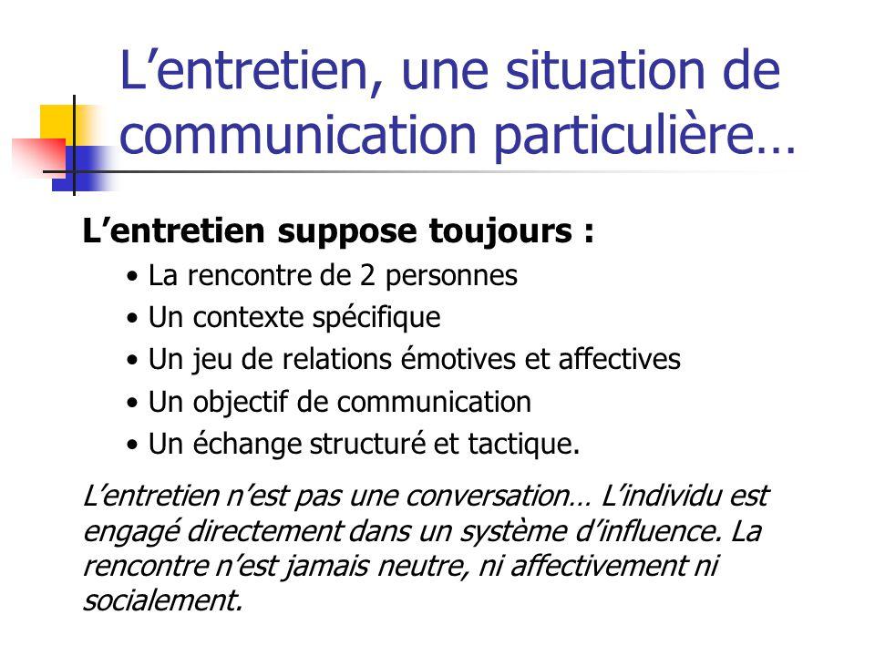 L'entretien, une situation de communication particulière… L'entretien suppose toujours : La rencontre de 2 personnes Un contexte spécifique Un jeu de