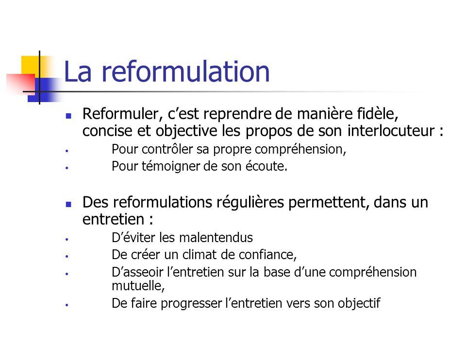 La reformulation Reformuler, c'est reprendre de manière fidèle, concise et objective les propos de son interlocuteur : Pour contrôler sa propre compré