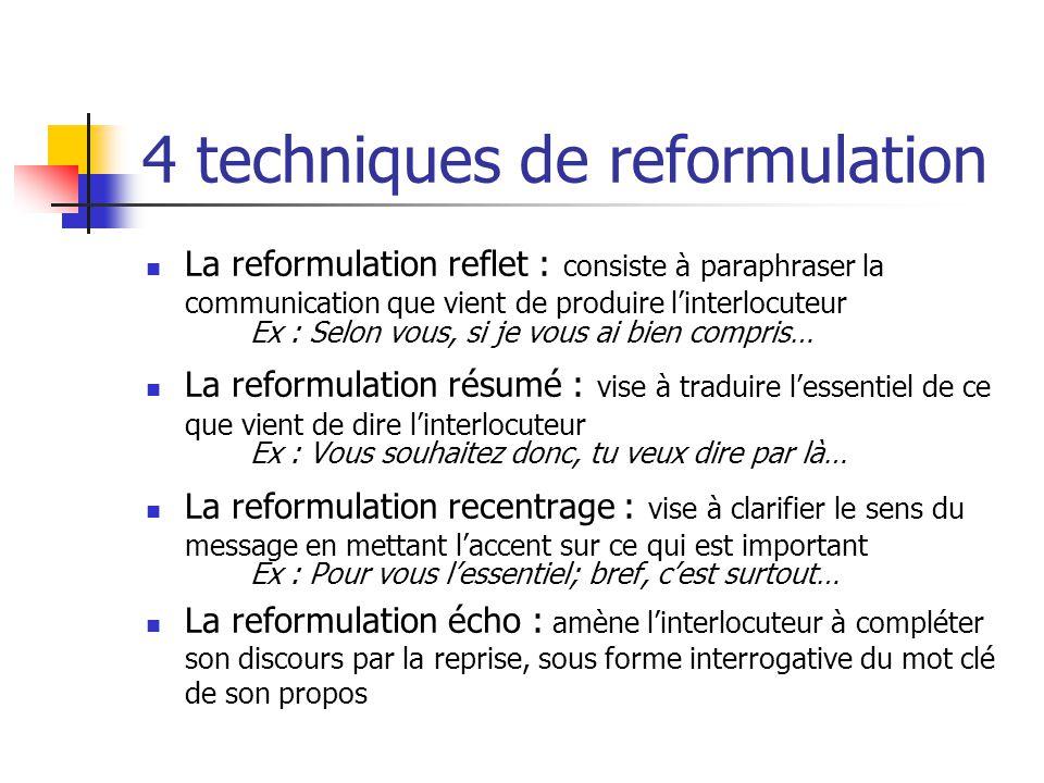 4 techniques de reformulation La reformulation reflet : consiste à paraphraser la communication que vient de produire l'interlocuteur Ex : Selon vous,