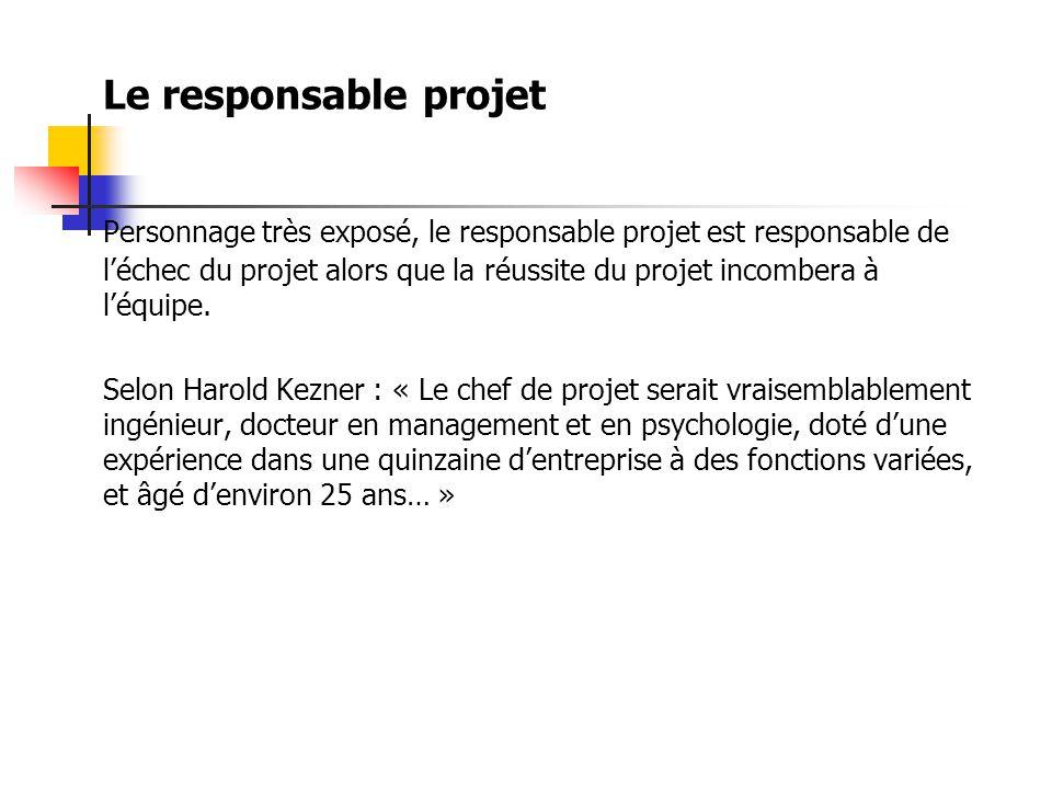 Le responsable projet Personnage très exposé, le responsable projet est responsable de l'échec du projet alors que la réussite du projet incombera à l'équipe.