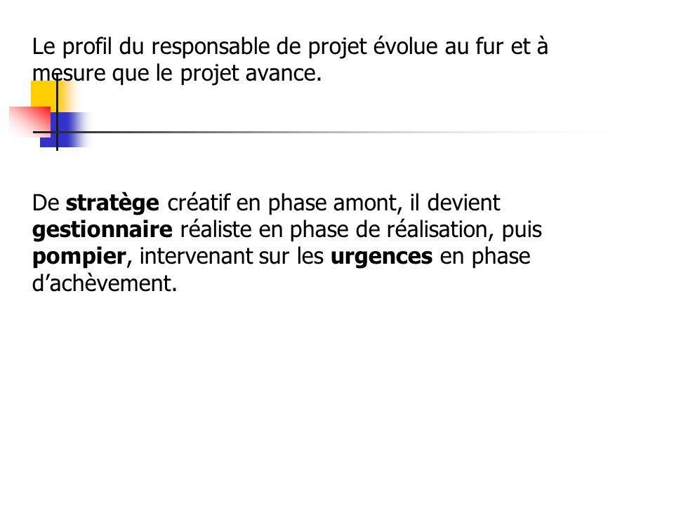 Le profil du responsable de projet évolue au fur et à mesure que le projet avance.