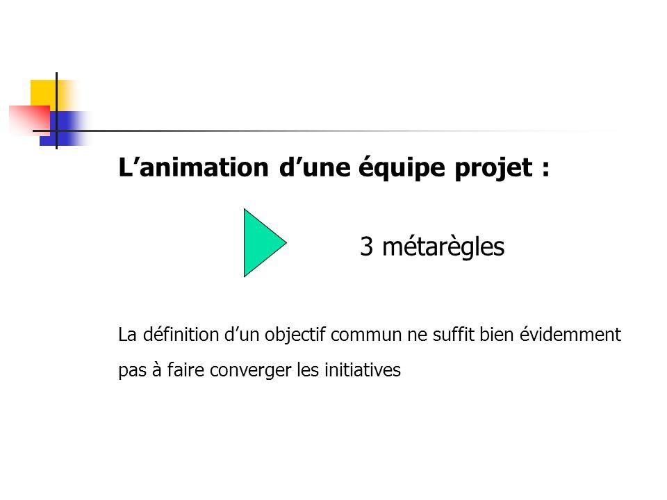 L'animation d'une équipe projet : 3 métarègles La définition d'un objectif commun ne suffit bien évidemment pas à faire converger les initiatives